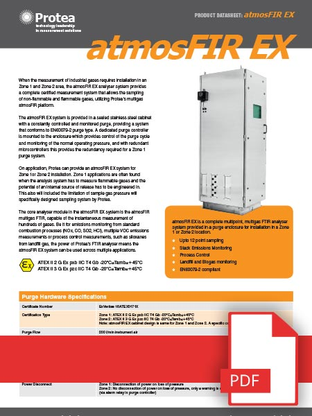 ATEX Gas Analyser