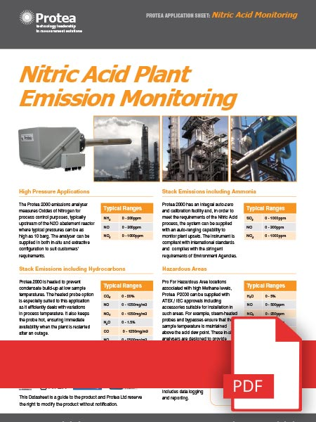 Nitric Acid Plant Process Control