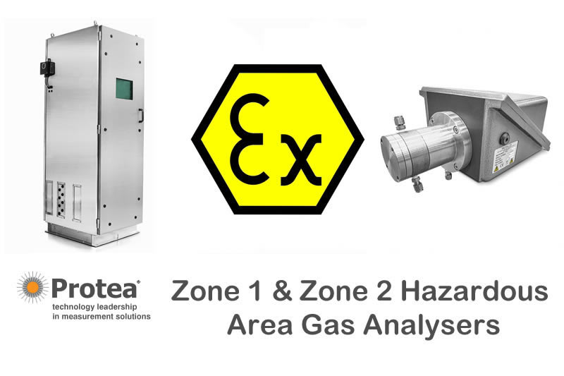 February 2021 - Hazardous Area Gas Analysers For Zone 1 & 2